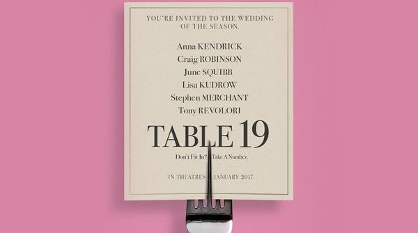 """Table 19"" Review"