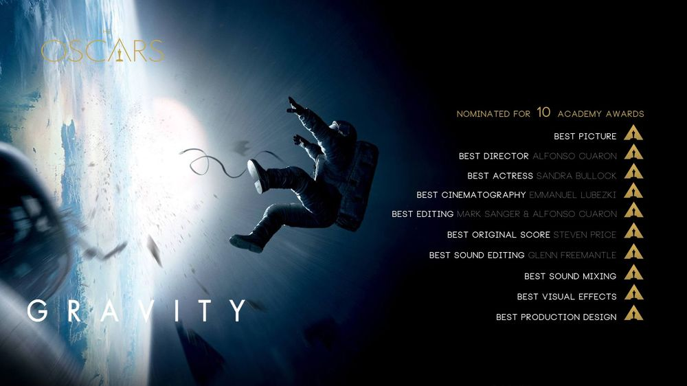 Gravity nominated for 10 Academy Awards | Cultjer